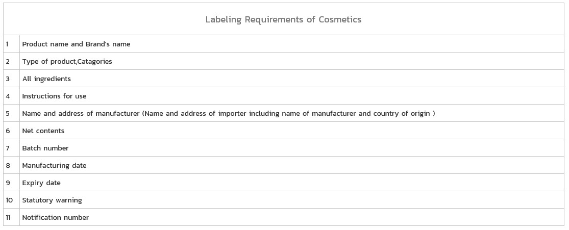 Thai FDA The Labeling Requirements of Cosmetics